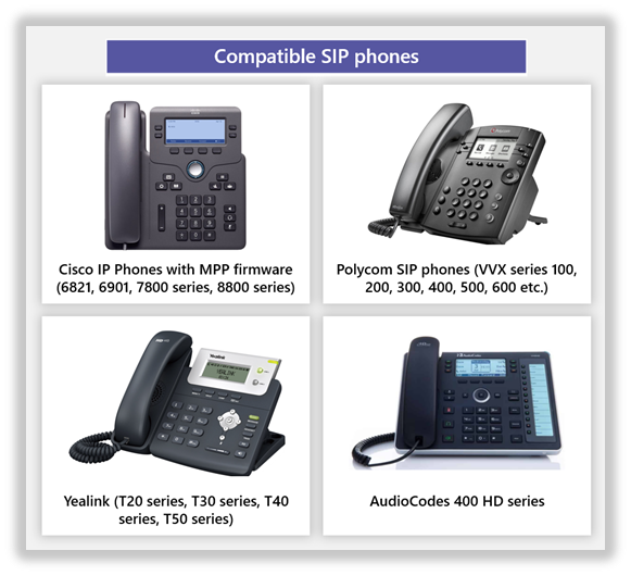 Compatible SIP Phones.png