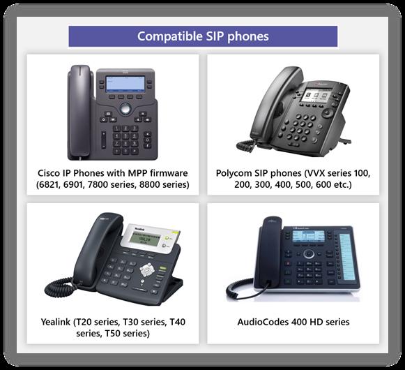 Compatible SIP Phones.png