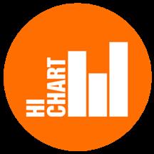 hi-chart.png