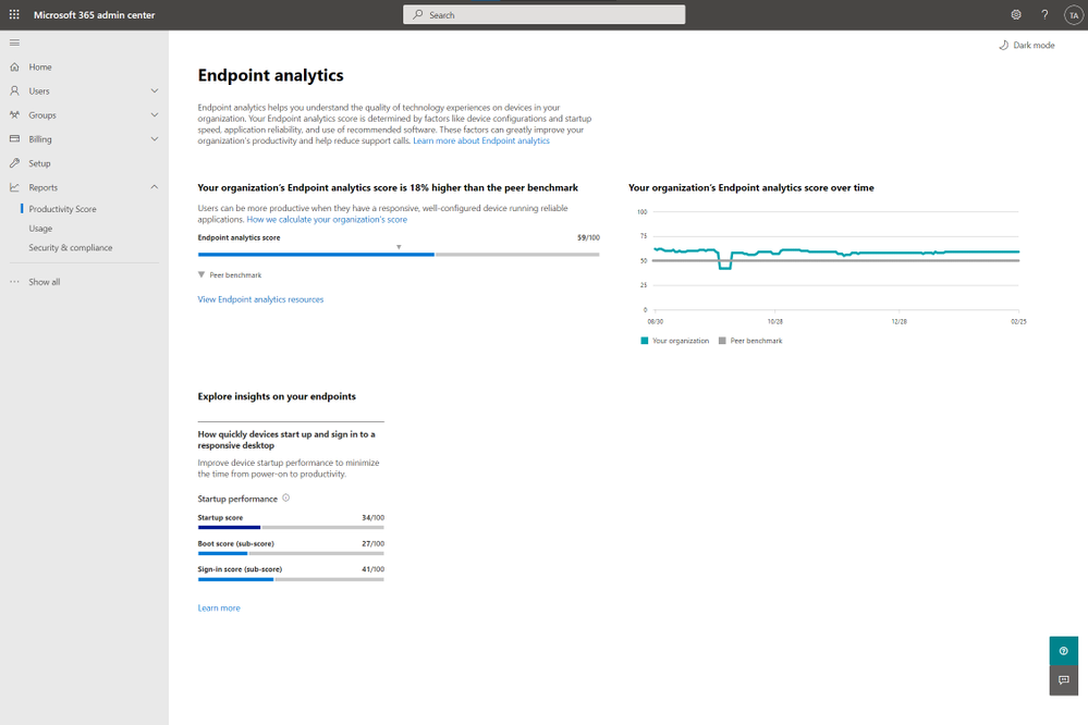 New Endpoint analytics page