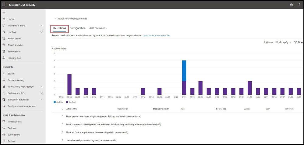 Microsoft 365 Defender ASR Rule Line Chart Triggers