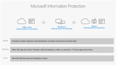 Information-Protection-1024x577.png