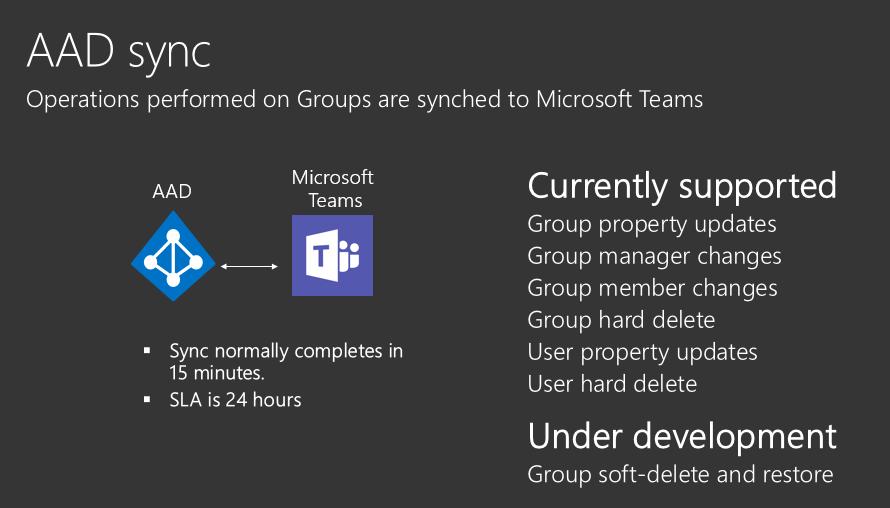 Teams_sync_AAD.png