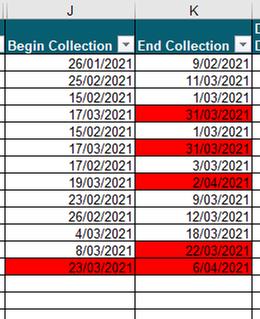 Full list of dates, no filter