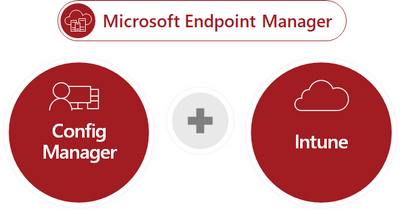 Microsoft Endpoint Manager.png