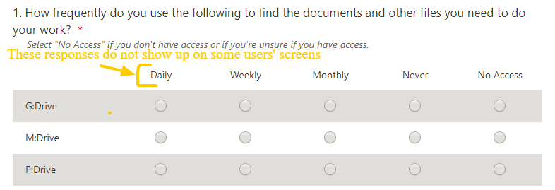 Microsoft Forms-Likert Question not showing.png