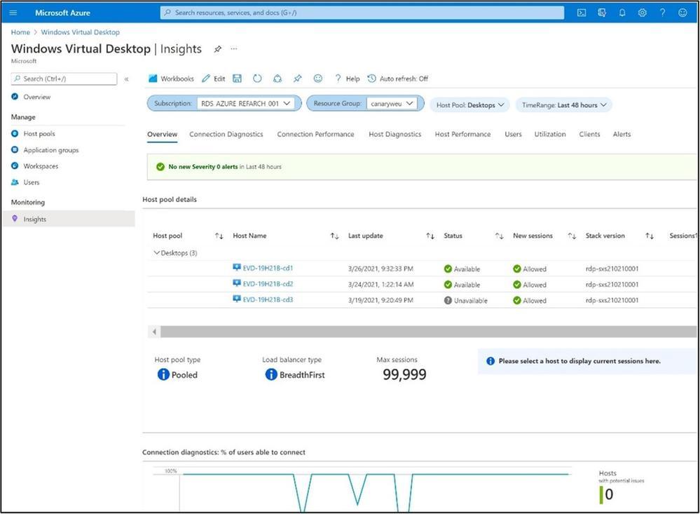 Azure Monitor for Windows Virtual Desktop is available in the Windows Virtual Desktop hub under Insights