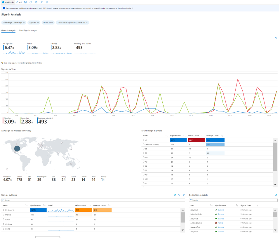 Azure Monitor workbook for Azure AD and AD FS sign-in reporting.png