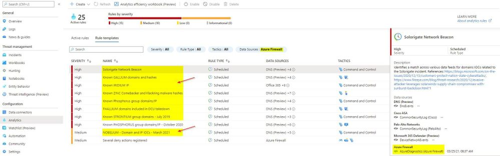 Azure Firewall Detection Rules in Azure Sentinel