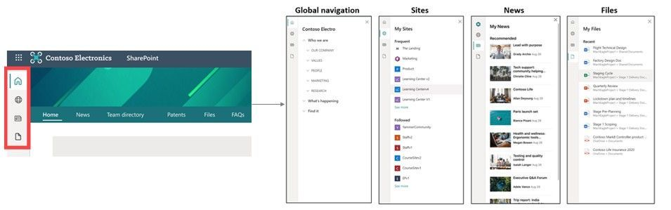 The SharePoint app bar gives you access to global site navigation, your sites, your new and your files – from wherever you are in SharePoint.