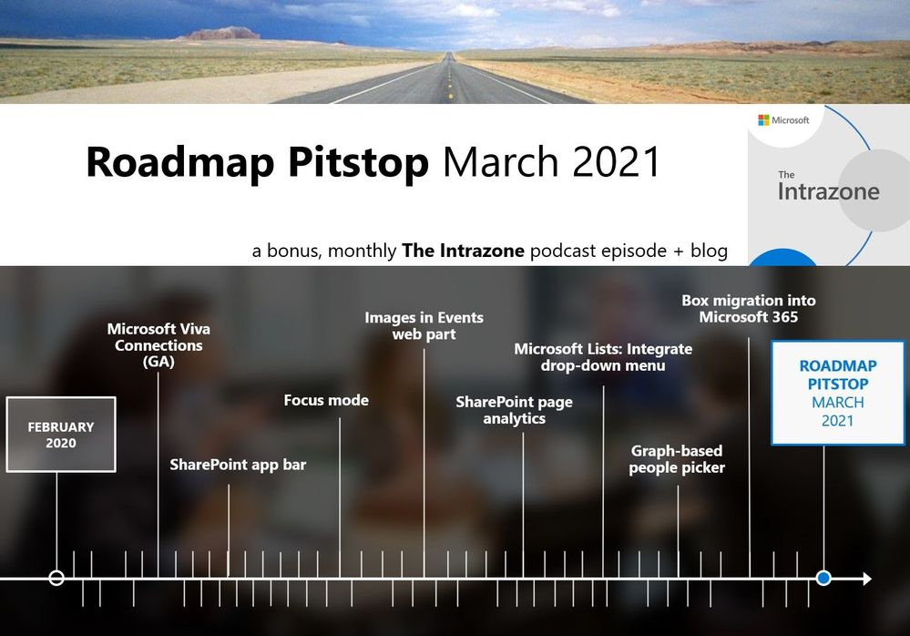 The Intrazone Roadmap Pitstop – March 2021 graphic showing some of the highlighted release features.