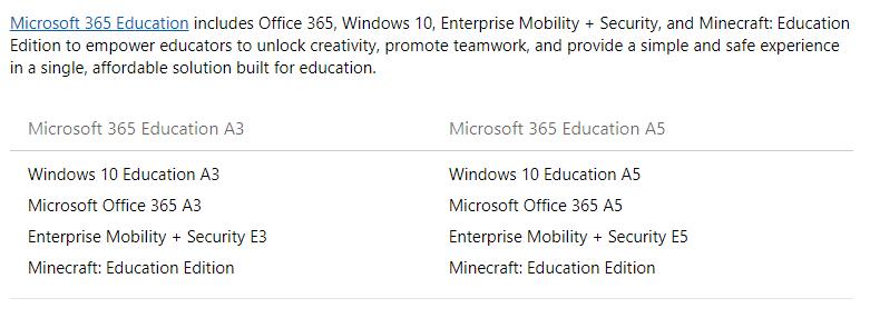 Microsoft 365 Education.png