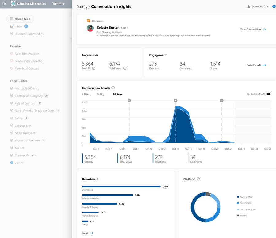 Yammer Conversation Insights.png
