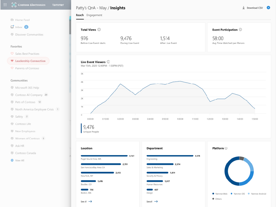 Yammer live events insights.png