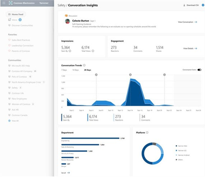 Coming soon: Conversation insights