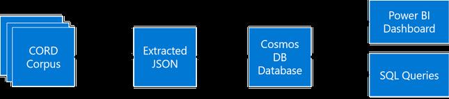 ta-diagram.png