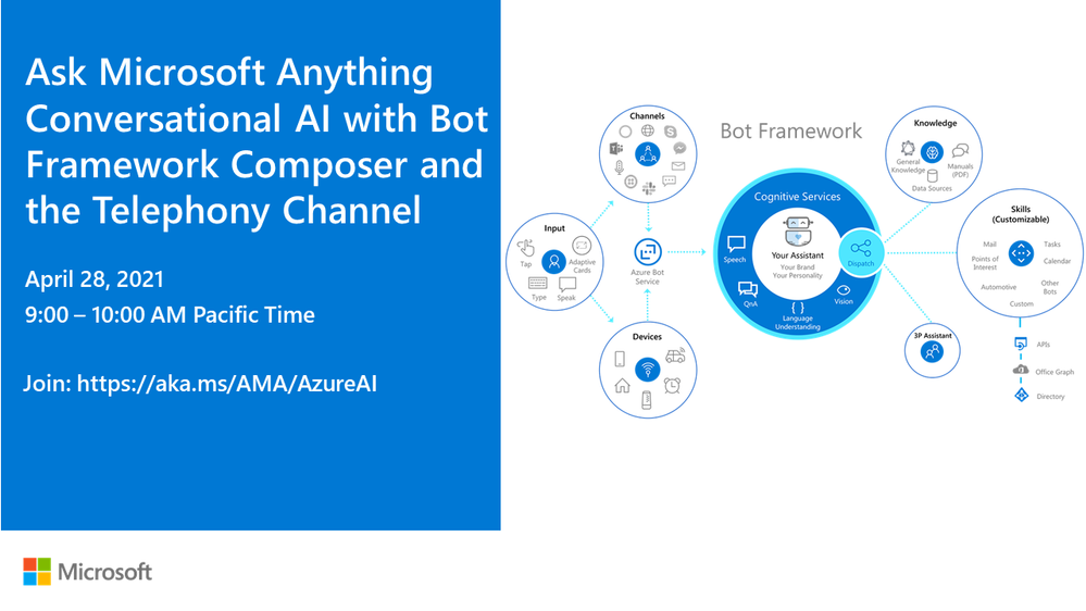 Conversational AI with Bot Framework Composer and the Telephony Channel.png