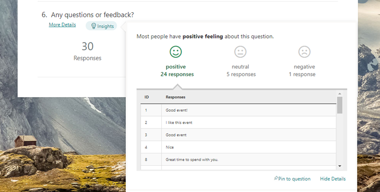 Click the Insights button to uncover analysis of your responses