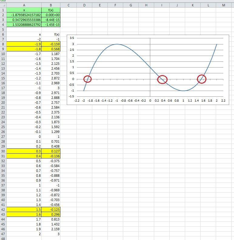 x^3 formula.jpg