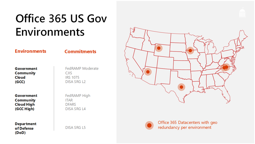Office 365 US Government environments and associated compliance commitments