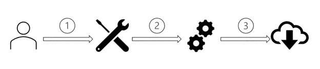 01_wufb-ds-diagram.png