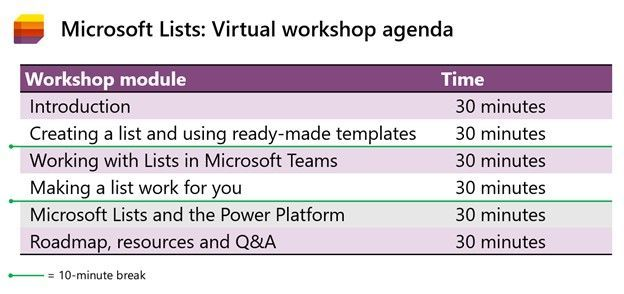 Microsoft Lists virtual workshop proposed agenda (3 hours)