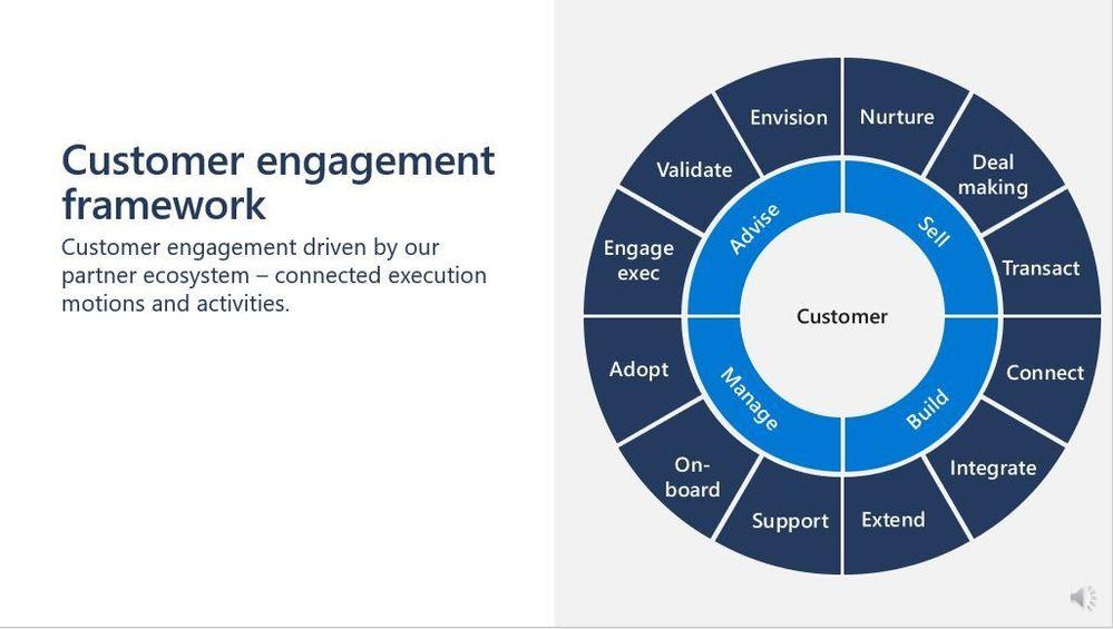 Customer-Engagement-Framework.jpg