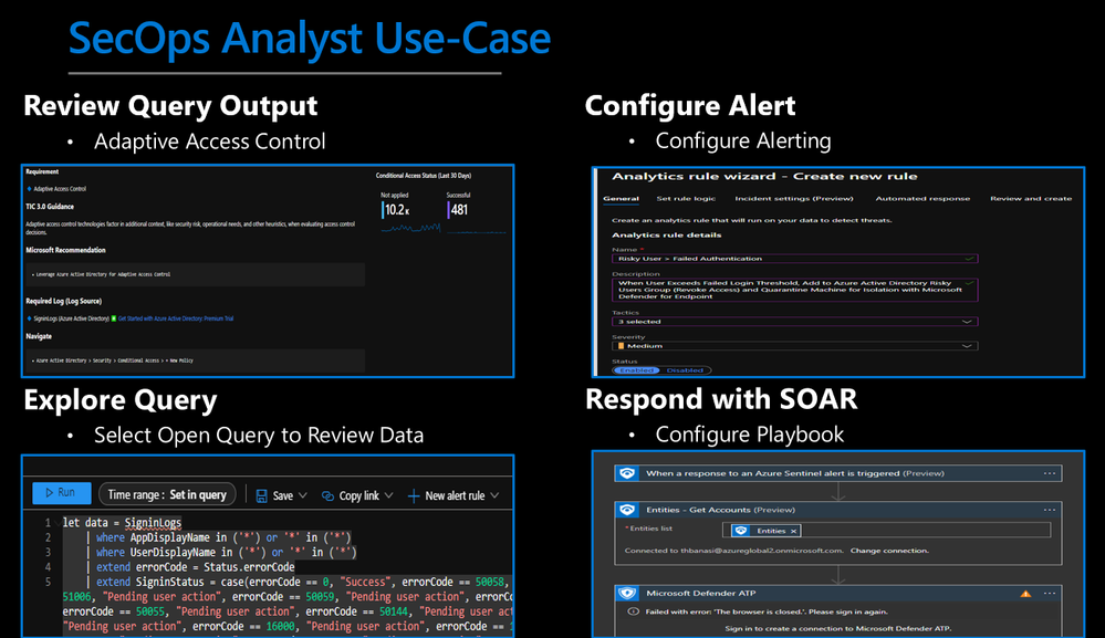 SecOps Analyst Use-Case