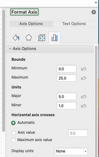 Excel for Mac, Big Sur.