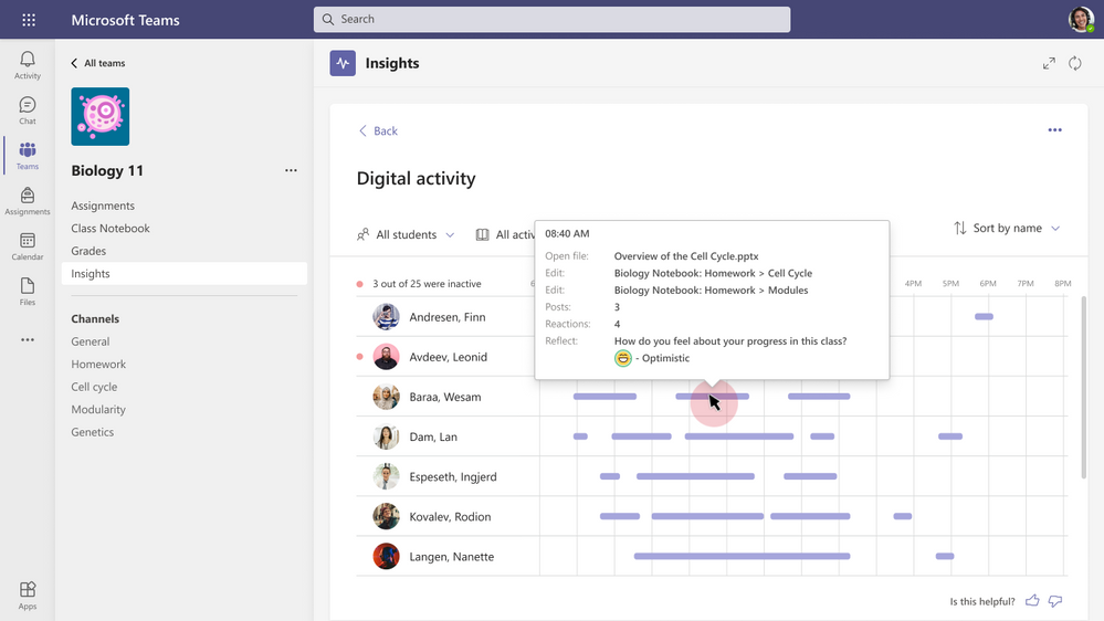 Education Insights - Reflect check-ins in the digital activity report