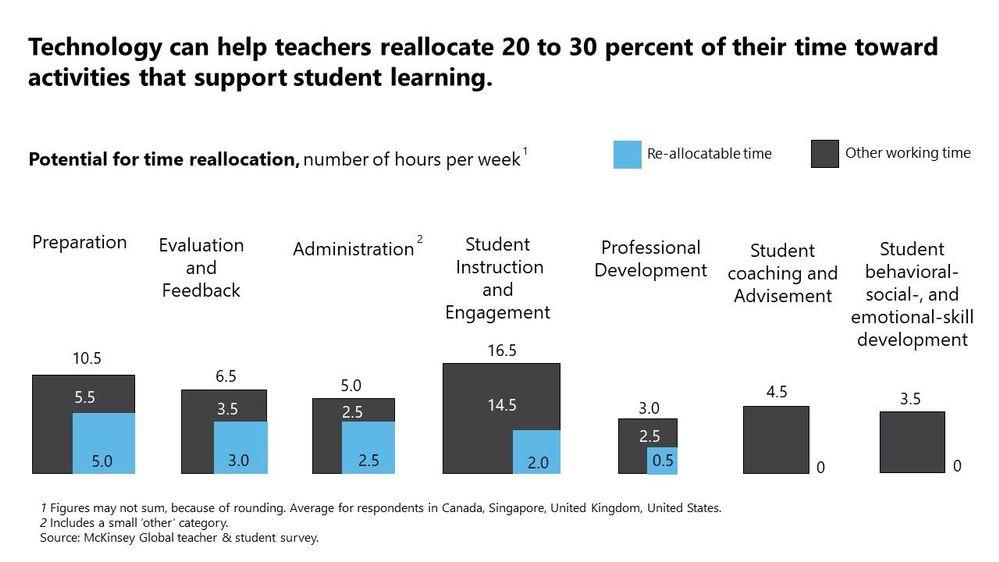 Teachers graph.jpg