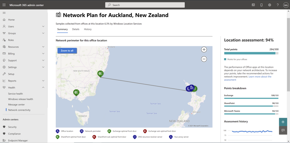 Summary of an office location in Microsoft 365 admin center network connectivity
