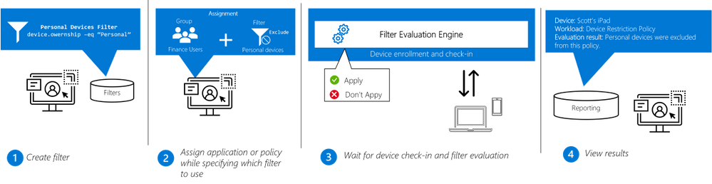 Microsoft Endpoint Manager filters workflow.png