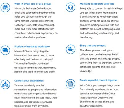 Microsoft 365 Six Core Scenarios.png
