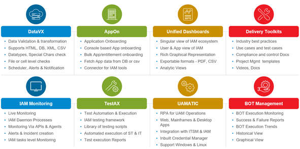 IMC modules.png