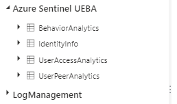 2021-03-24 14_47_54-Azure Sentinel - Microsoft Azure and 10 more pages - Operator - Microsoft_ Edge.png