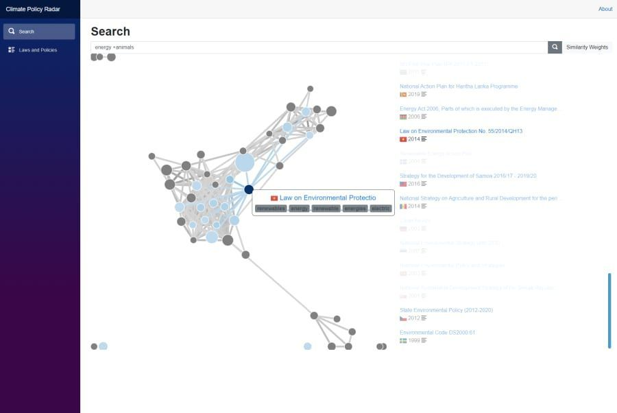 The graph view of search result highlighting similar laws and policies