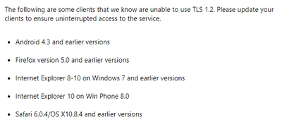 Preparing for the mandatory use of TLS 1.2 in Office 365.png