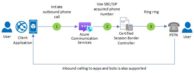 SIP diagram.png