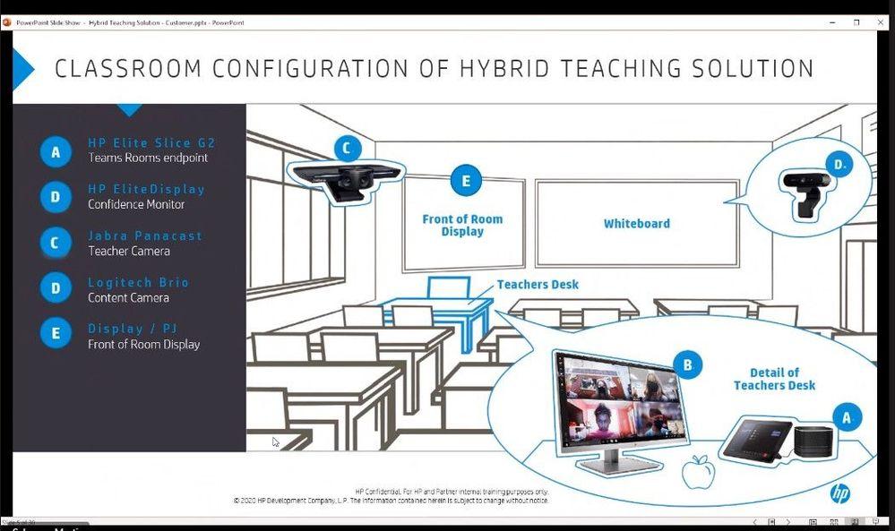 Hybrid teaching solution classroom.jpg