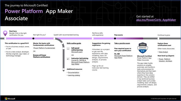 App Maker journey map.png