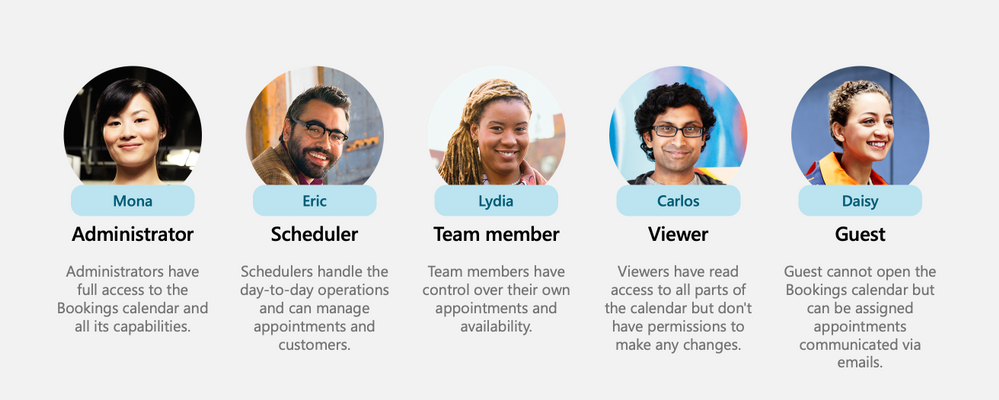 Image showing all the roles including the newly introduced Scheduler & Team member