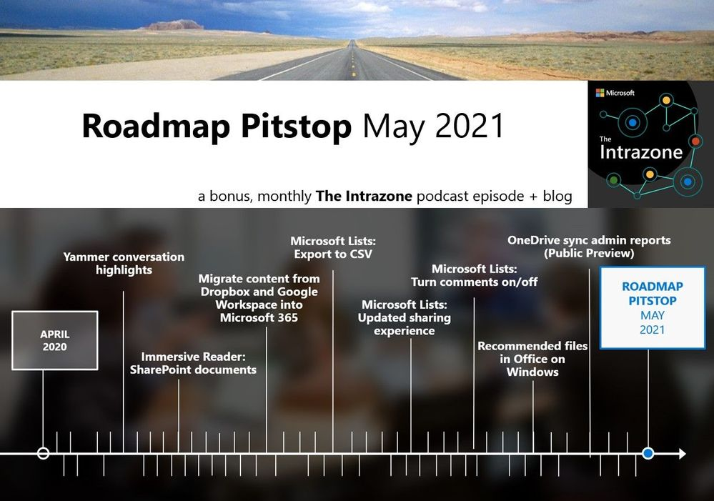 The Intrazone Roadmap Pitstop – May 2021 graphic showing some of the highlighted release features.