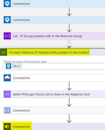 Playbook Validation - Configure Teams Settings