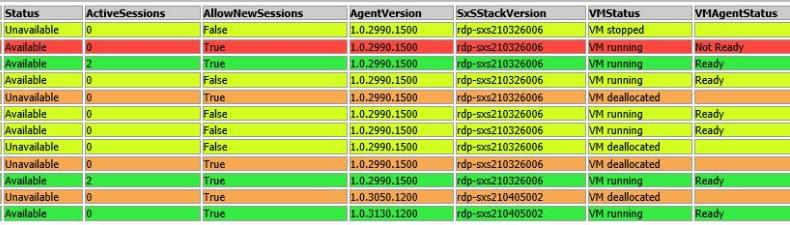 #AVD Host Status