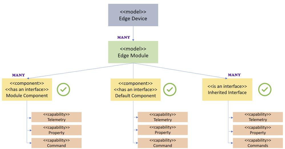edge model.png