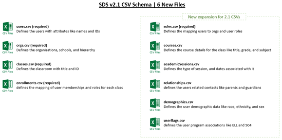 Item 1 - CSV Schema.png