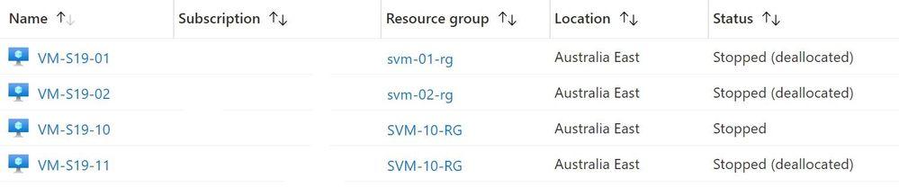 Azure Virtual Machine status