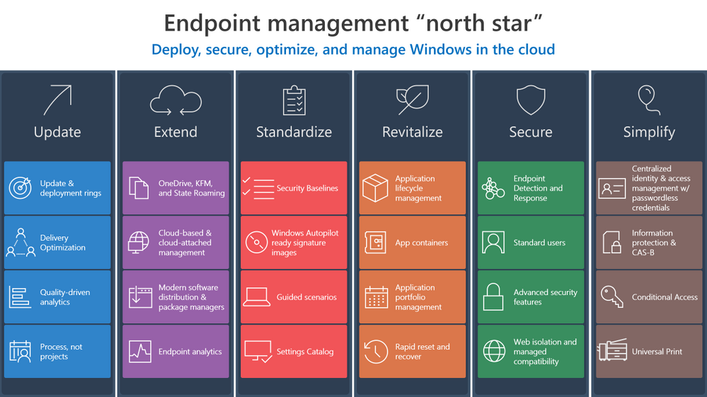 endpoint-management-north-star.PNG