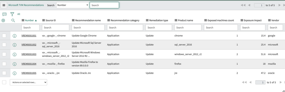 Image 4: Overview of Microsoft threat and vulnerability management security recommendations